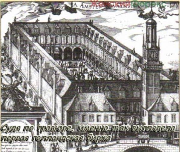 istorija-valjutnogo-rynka