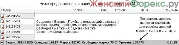 marzhin-koll-na-foreks