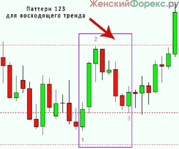 pattern-123