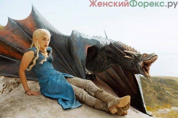 Паттерн Дракон предскажет разворот тренда