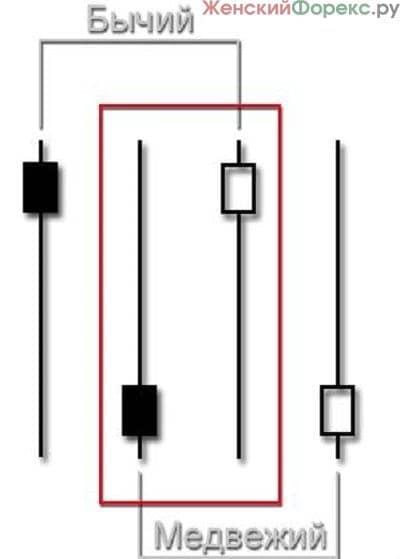 pin-bary-na-binarnyx-opcionax