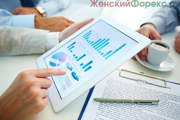 sostavlenie-investicionnogo-plana