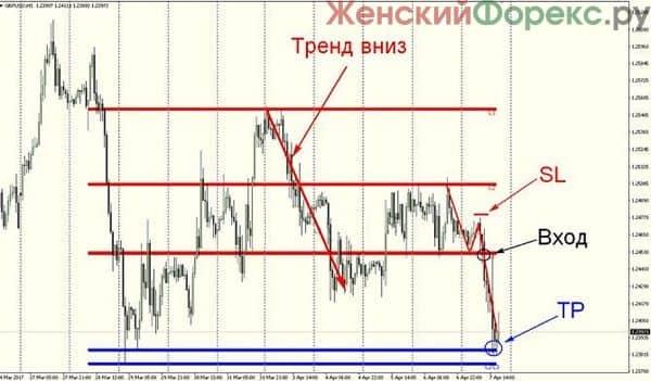 indikator-powerdynamiteareas