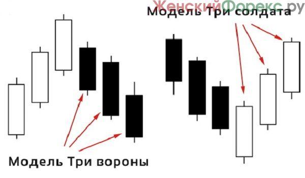 pattern-tri-soldata