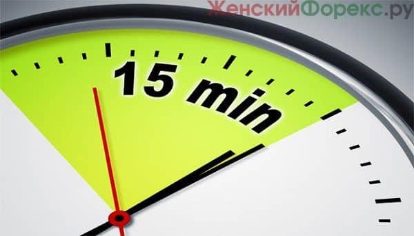 strategiya-15-minut