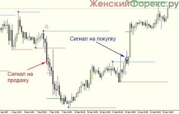 indikator-123patternsv6
