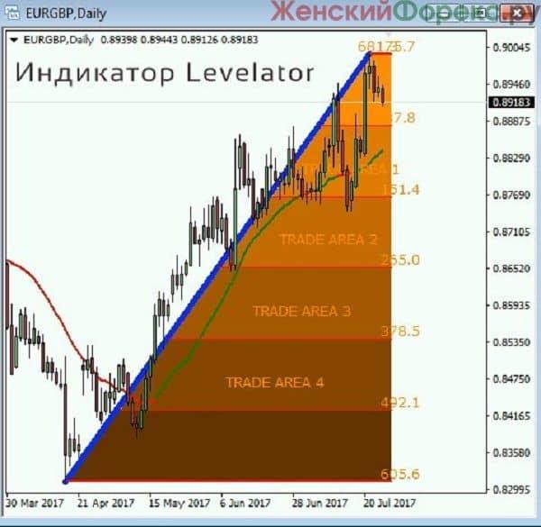 trendovaya-sistema