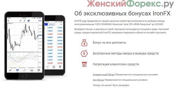 broker-ironfx
