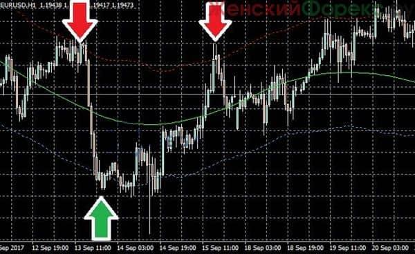 indikator-price-border
