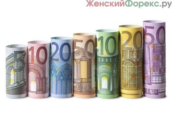 Прогноз евро к рублю на 2018