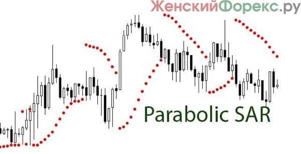 indikator-paratom