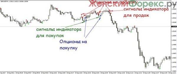 indikator-sixty-second-trades
