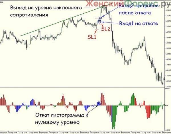 indikator-svs