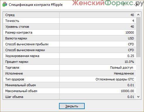 kriptovalyuta-ripple