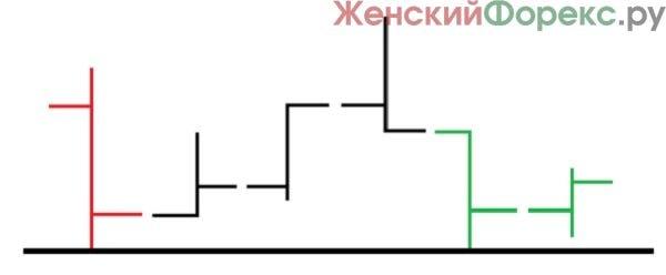 lozhnyj-proboj