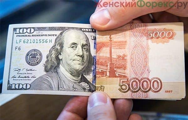 prognoz-kursa-dollara-na-noyabr-2017-goda