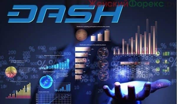 kriptovalyuta-dash