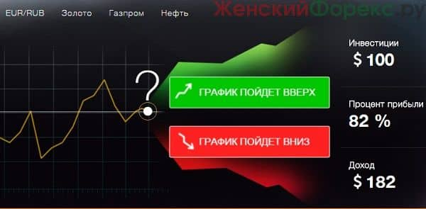 riski-binarnyx-opcionov