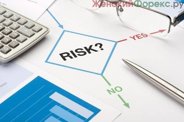 diversifikatsiya-riskov