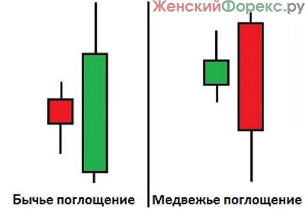 strategiya-strela