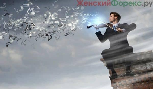 muzyka-dlya-treydinga