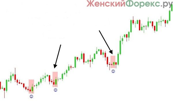 indikator-vertical-bar