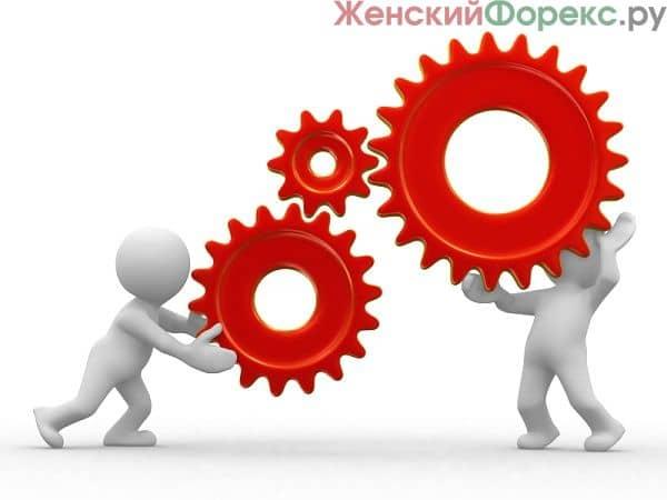 optimizatsiya-torgovoy-sistemy
