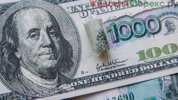 Свежий прогноз курса доллара на июль 2018 года