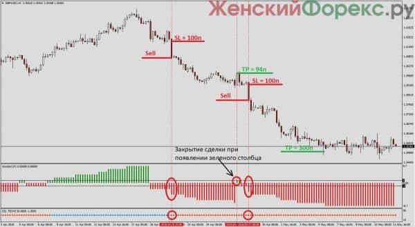 strategiya-dlya-h4