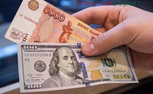 prognoz-kursa-dollara-na-sentyabr-2018-goda