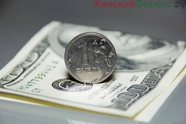 Свежий прогноз курса доллара на сентябрь 2018 года