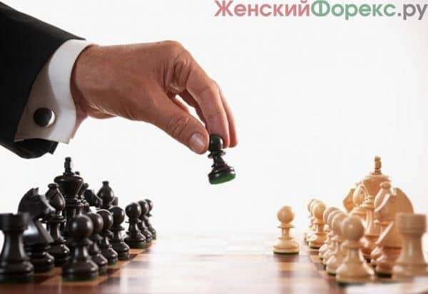 Что такое стратегическое мышление