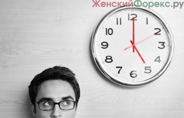 plohoe-vremya-dlya-torgovli