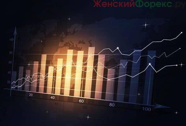 torgovye-signaly-dlya-kriptovalyut