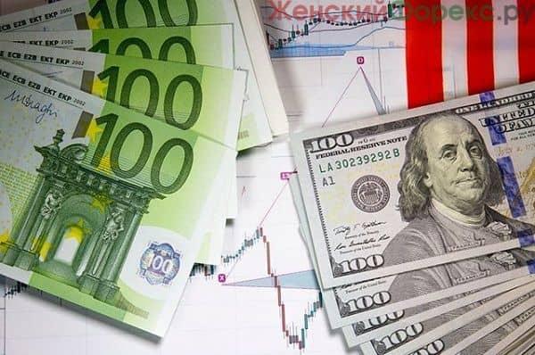Что такое конвертируемость валюты