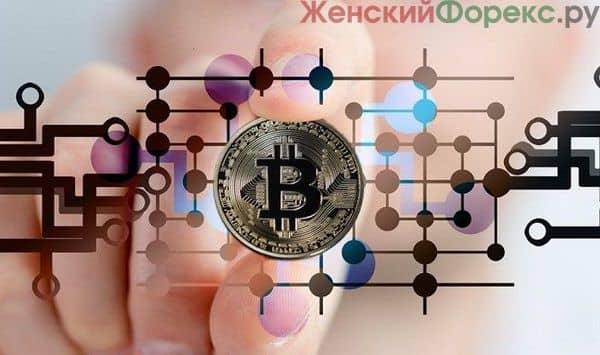 tehnicheskiy-analiz-kriptovalyut