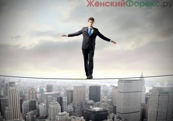Что такое нерыночные риски