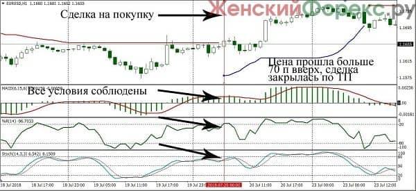 strategiya-step