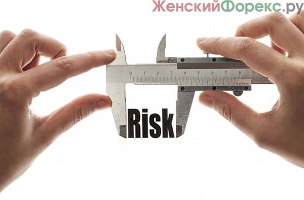 Управление рисками