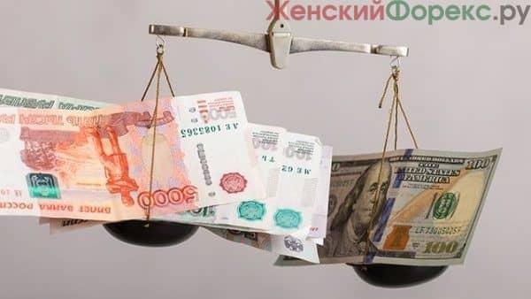 svezhiy-prognoz-kursa-dollara-na-fevral-2019-goda