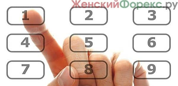 kak-pomenyat-nomer-telefona-v-sberbank-onlayn