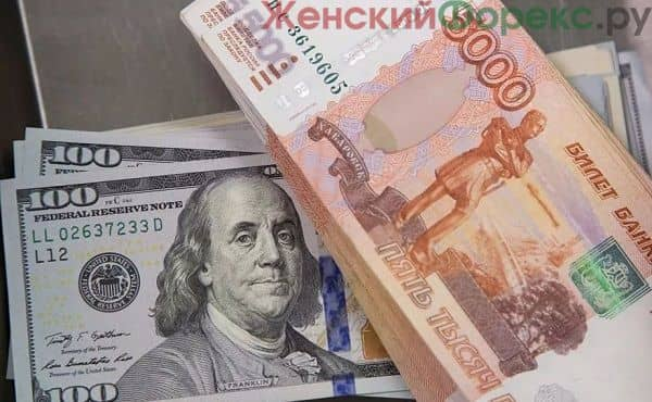 Прогноз курса доллара на июнь 2019 года