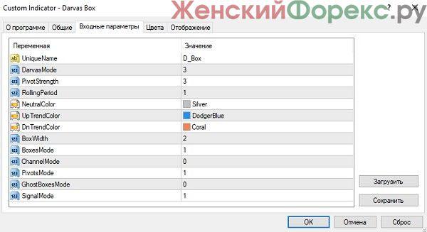 indikator-darvas-box