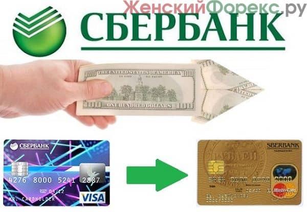 komissiya-za-perevod-s-karty-sberbanka-na-kartu-sberbanka