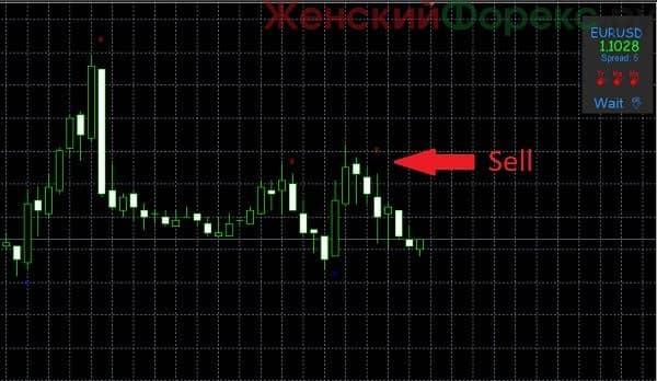 indikator-dx-trade-c4-nitro