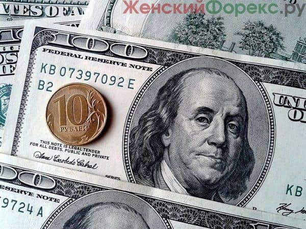 Прогноз курса доллара на октябрь 2019 года