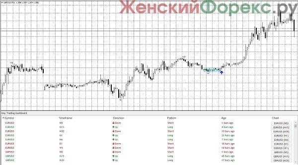 indikator-day-trading-dashboard