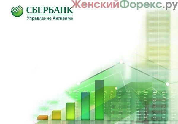 Сбербанк управление активами