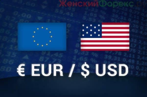 Стратегия EUR USD
