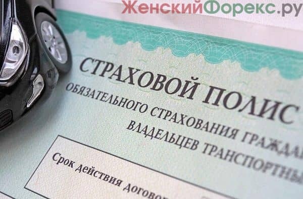 ОСАГО от Тинькофф банка